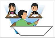 V型授業のイメージ図